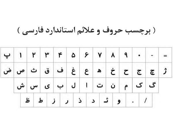 برچسب حروف فارسی کیبورد مدل 7232